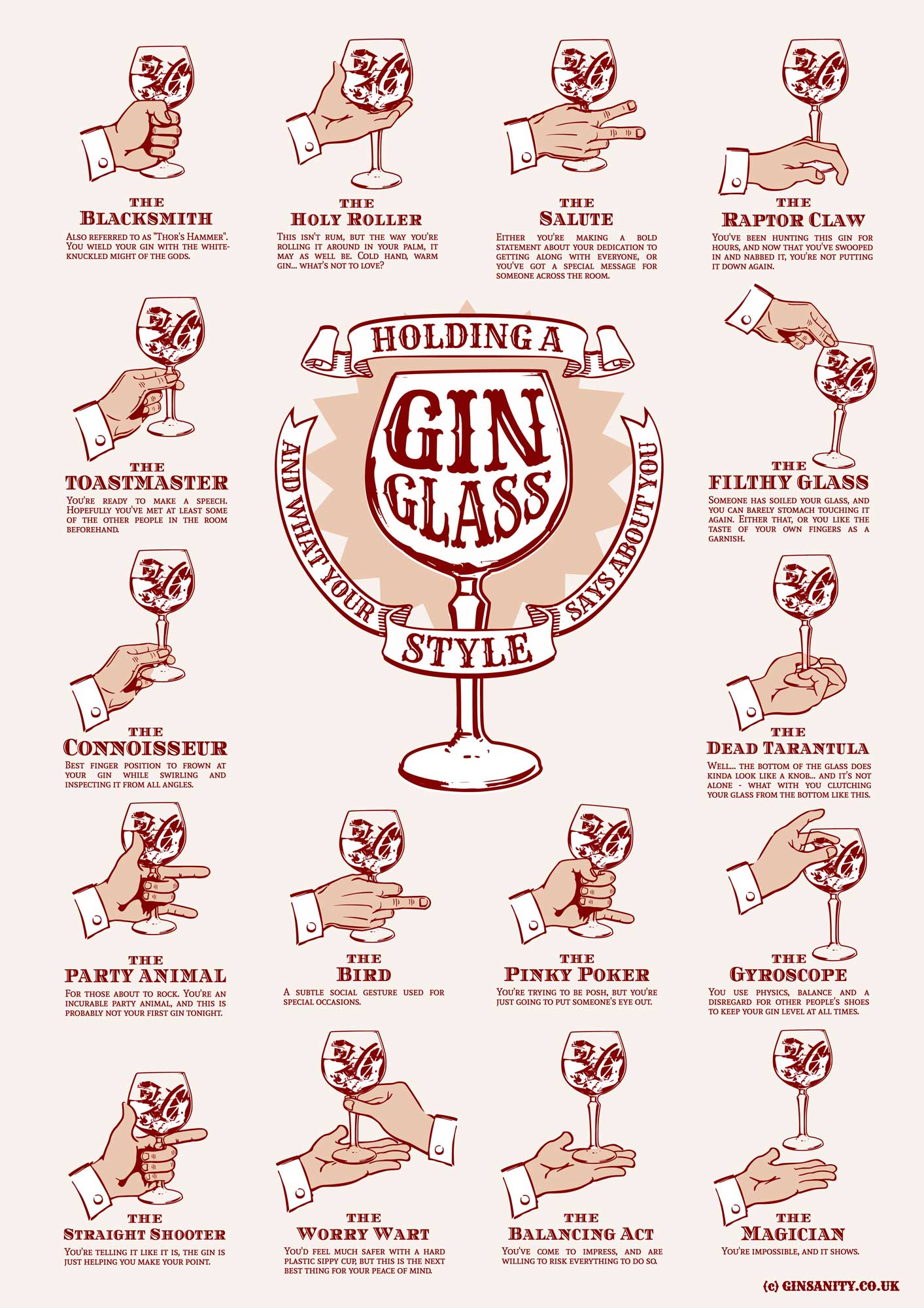How To Hold A Gin Glass A3 Poster Ginsanity Ginsanity